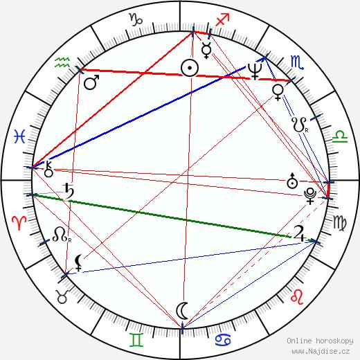 Gigi D'Agostino wikipedie wiki 2018, 2019 horoskop