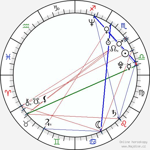 Gil Kenan wikipedie wiki 2018, 2019 horoskop
