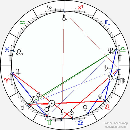 Gilbert Baker wikipedie wiki 2019, 2020 horoskop