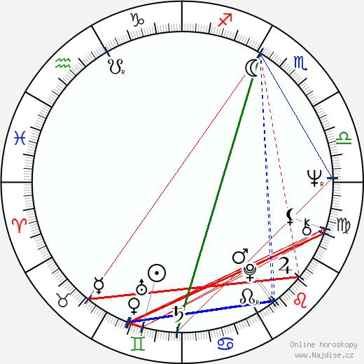 Gillian Hills wikipedie wiki 2018, 2019 horoskop