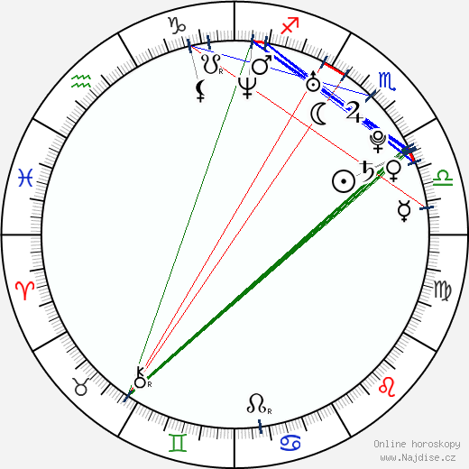Gillian Jacobs wikipedie wiki 2018, 2019 horoskop
