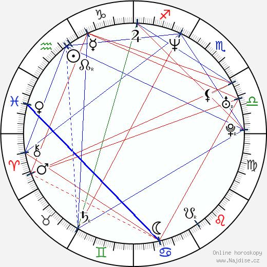 Gillian Vigman wikipedie wiki 2019, 2020 horoskop