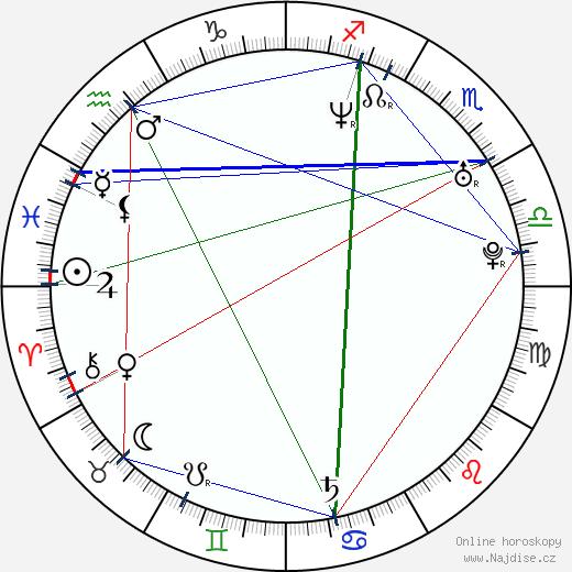 Gina Holden wikipedie wiki 2020, 2021 horoskop