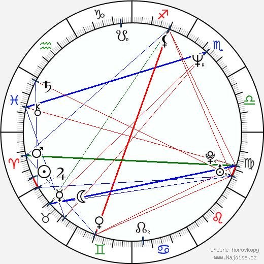 Gina McKee wikipedie wiki 2019, 2020 horoskop