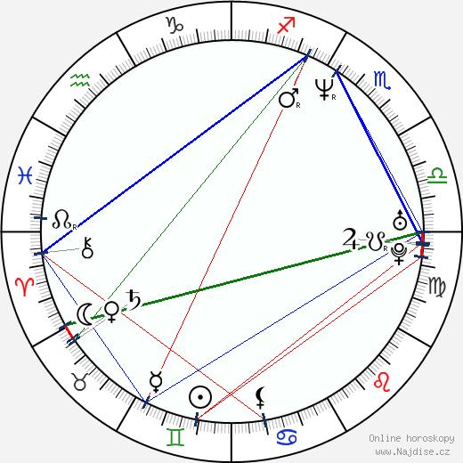 Gina Prince-Bythewood wikipedie wiki 2018, 2019 horoskop