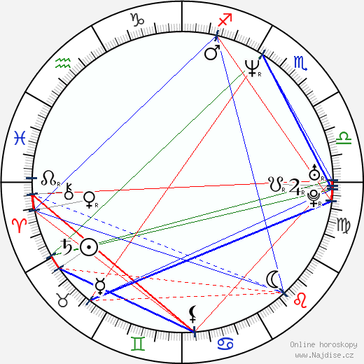 Gina Torres wikipedie wiki 2020, 2021 horoskop