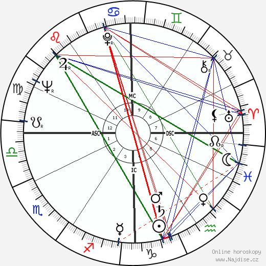 Ginette Jany wikipedie wiki 2017, 2018 horoskop