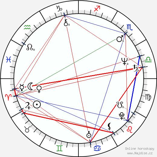 Ginny Yang wikipedie wiki 2019, 2020 horoskop