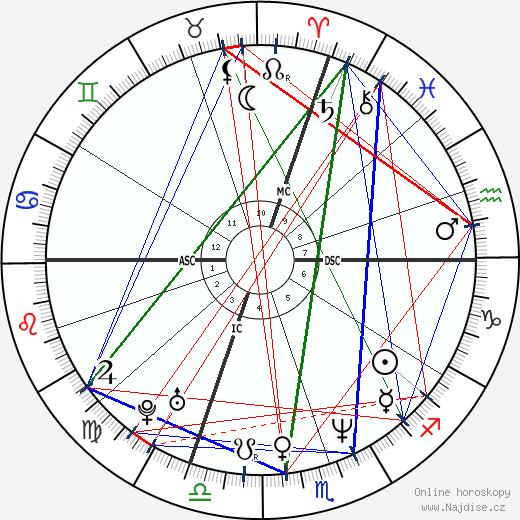 Giorgia Padoan wikipedie wiki 2018, 2019 horoskop
