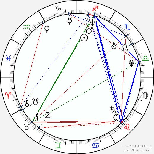 Giovanna Zacarías wikipedie wiki 2018, 2019 horoskop
