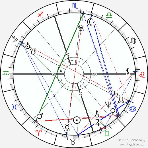 Giovanni Paisiello wikipedie wiki 2019, 2020 horoskop