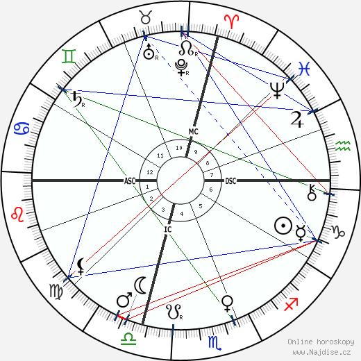Giovanni Pascoli wikipedie wiki 2018, 2019 horoskop