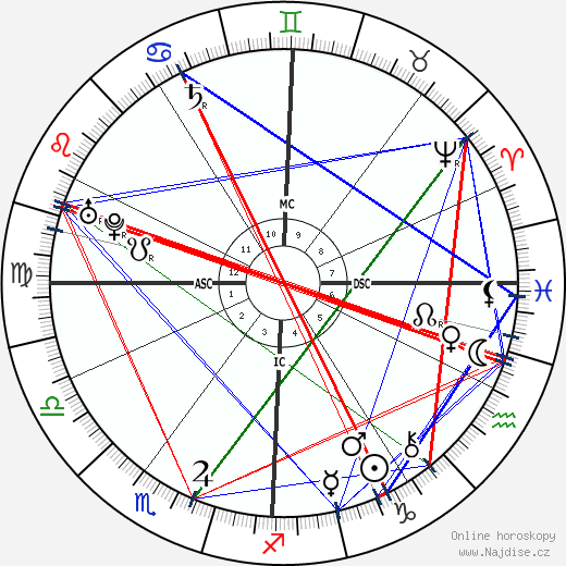 Giovanni Pergolesi wikipedie wiki 2017, 2018 horoskop