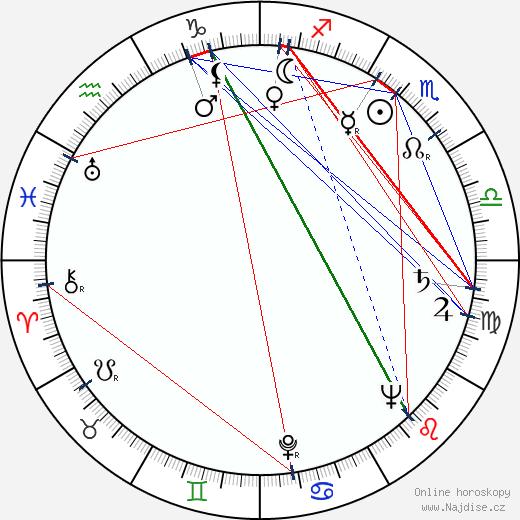 Gisela Fackeldey wikipedie wiki 2018, 2019 horoskop