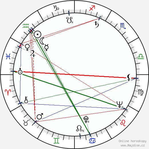 Gísli Halldórsson wikipedie wiki 2018, 2019 horoskop