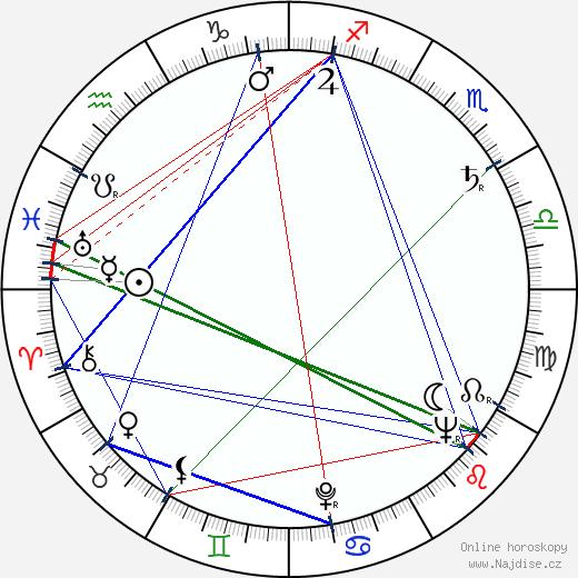 Giulio Questi wikipedie wiki 2018, 2019 horoskop