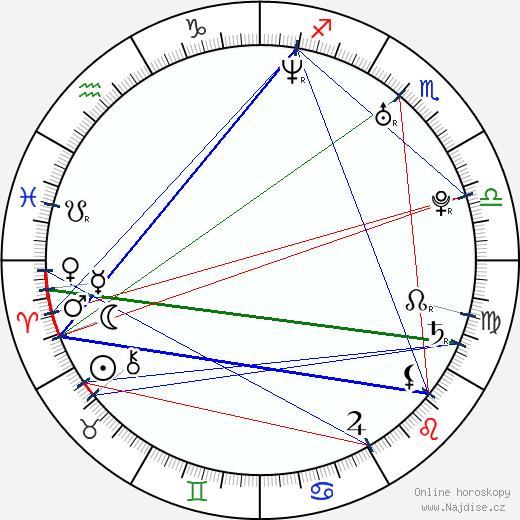 Giuseppe Andrews wikipedie wiki 2019, 2020 horoskop