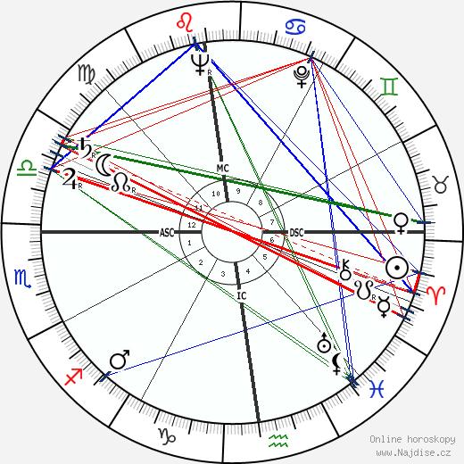 Giuseppe Casari wikipedie wiki 2019, 2020 horoskop