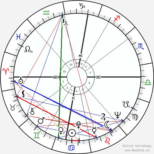 Giuseppe Corradi wikipedie wiki 2019, 2020 horoskop