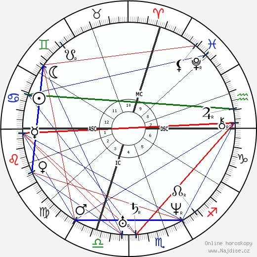 Giuseppe Garibaldi wikipedie wiki 2019, 2020 horoskop