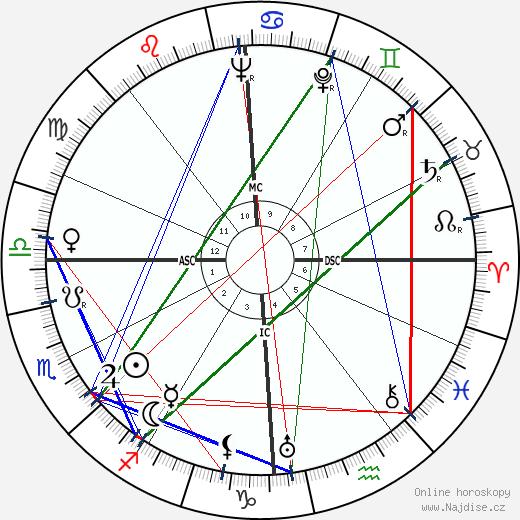 Giuseppe Olmo wikipedie wiki 2018, 2019 horoskop
