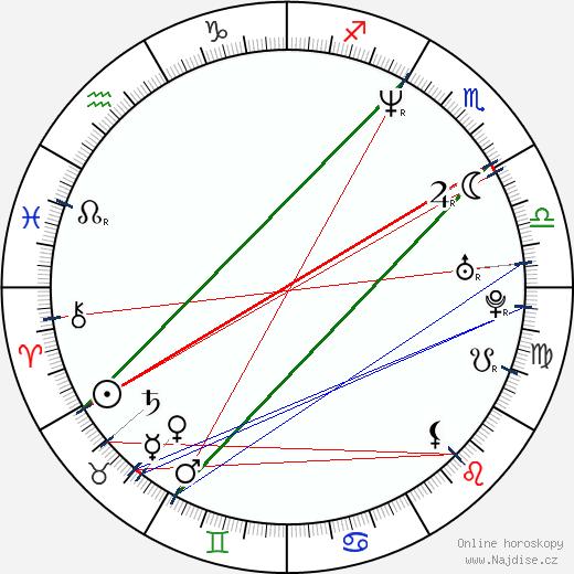 Glen Hansard wikipedie wiki 2020, 2021 horoskop