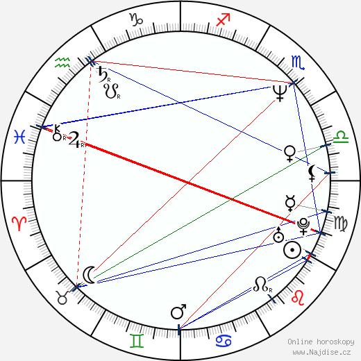 Glen Warner wikipedie wiki 2018, 2019 horoskop