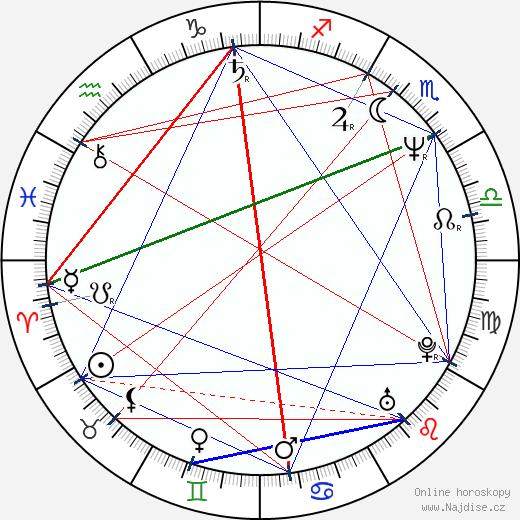 Glenn Morshower wikipedie wiki 2019, 2020 horoskop