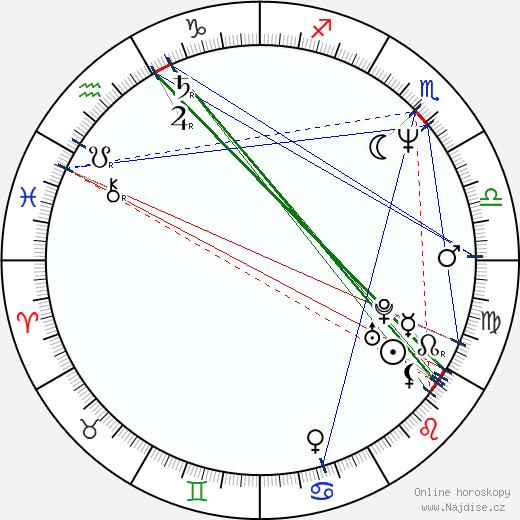 Glenn Plummer wikipedie wiki 2019, 2020 horoskop