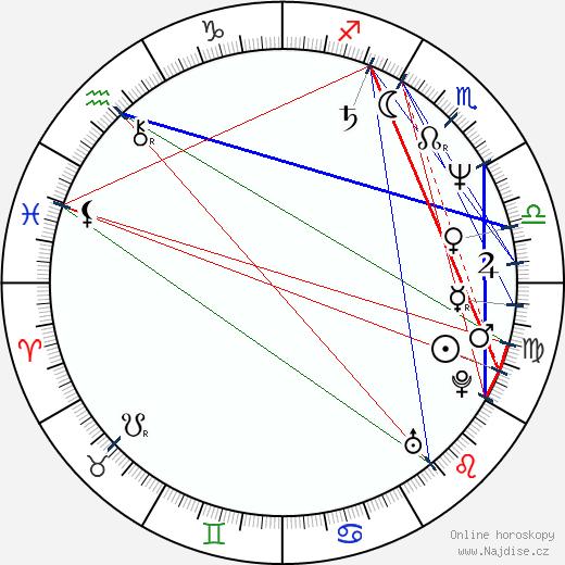 Glenn Tilbrook wikipedie wiki 2018, 2019 horoskop