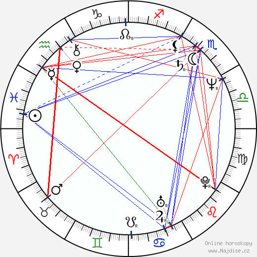 Glenne Headly wikipedie wiki 2019, 2020 horoskop