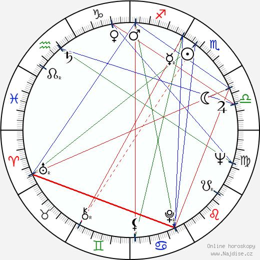 Gloria Foster wikipedie wiki 2019, 2020 horoskop