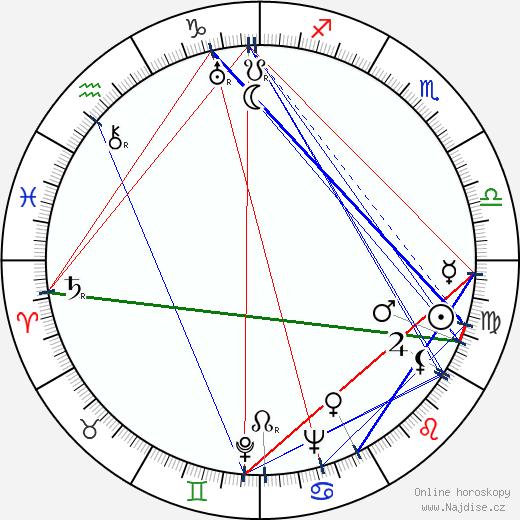 Gloria Holden wikipedie wiki 2019, 2020 horoskop