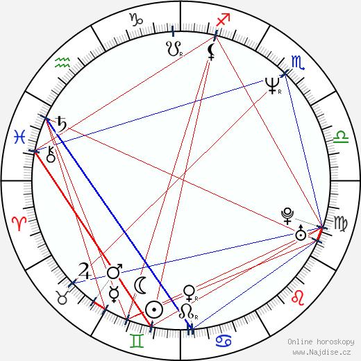 Gloria Reuben wikipedie wiki 2019, 2020 horoskop