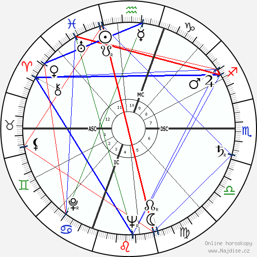 Gloria Vanderbilt wikipedie wiki 2018, 2019 horoskop