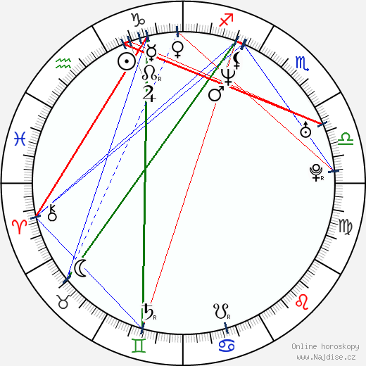 Gloria Yip wikipedie wiki 2019, 2020 horoskop