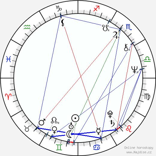 Godelieve Quisthoudt-Rowohl wikipedie wiki 2019, 2020 horoskop