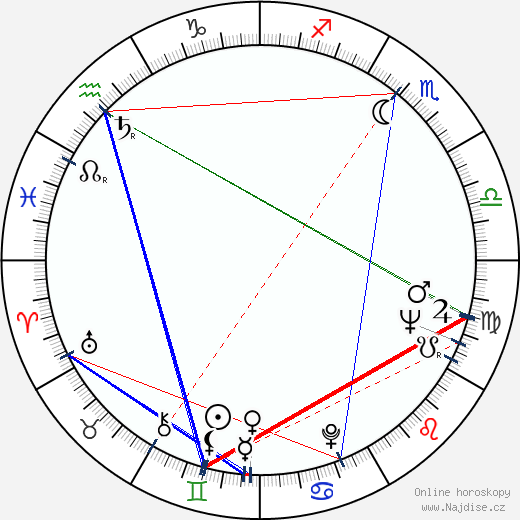 Goffredo Unger wikipedie wiki 2018, 2019 horoskop