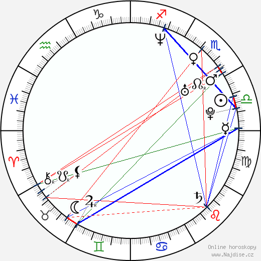 Gökhan Özoğuz wikipedie wiki 2017, 2018 horoskop