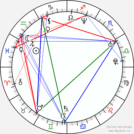 Gonzalo Amat wikipedie wiki 2018, 2019 horoskop