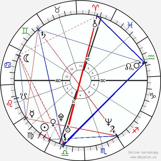 Goran Ivanišević wikipedie wiki 2018, 2019 horoskop
