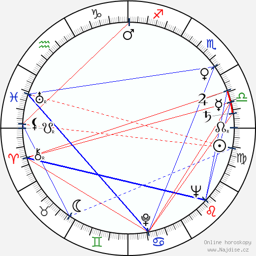 Göran Ödner wikipedie wiki 2017, 2018 horoskop