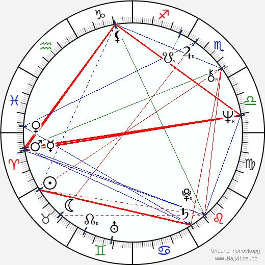Goran Paskaljević wikipedie wiki 2018, 2019 horoskop