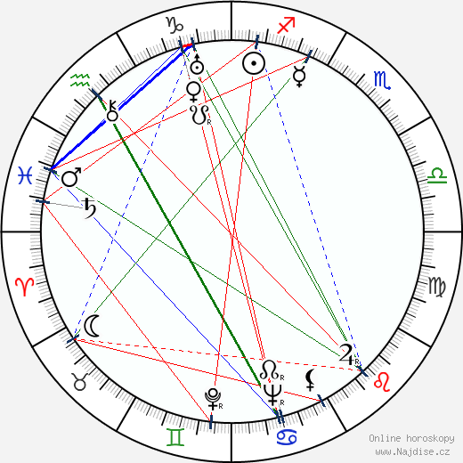 Gordon Douglas wikipedie wiki 2019, 2020 horoskop