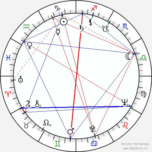 Gordon Moore wikipedie wiki 2017, 2018 horoskop