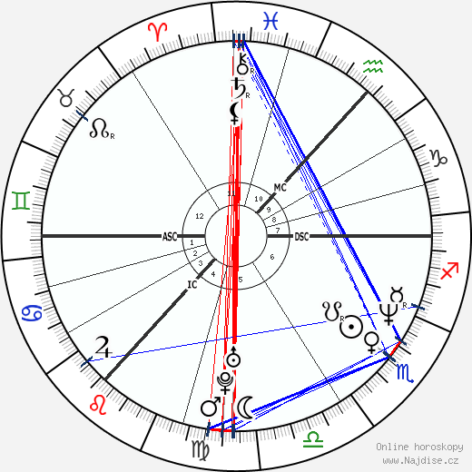Gordon Ramsay wikipedie wiki 2018, 2019 horoskop
