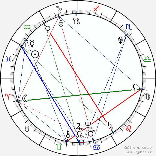 Gottlieb Stephanie wikipedie wiki 2020, 2021 horoskop
