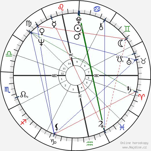 Götz George wikipedie wiki 2020, 2021 horoskop
