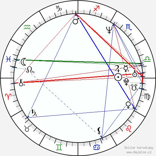 Goya Toledo wikipedie wiki 2019, 2020 horoskop