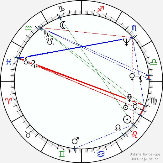 Gracia Querejeta wikipedie wiki 2019, 2020 horoskop